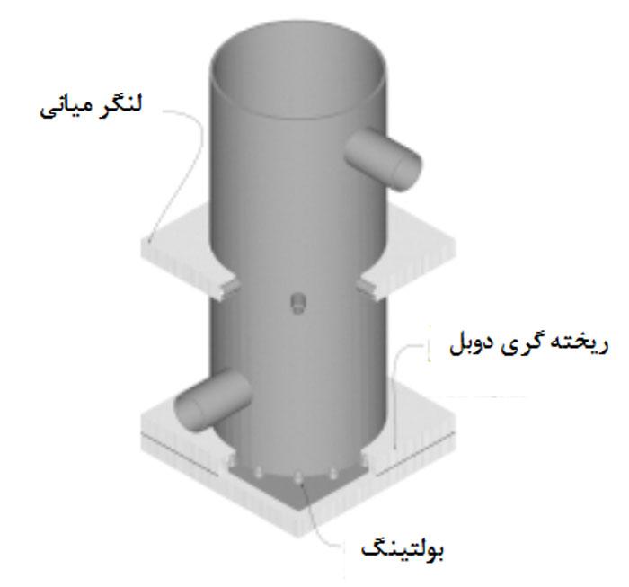 لنگرگاه های منهول های HDPE