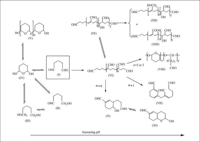 فرمول شیمیایی ماده میکروب زدایی گلوتارآلدهید