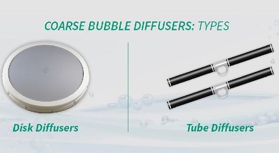دیفیوزر هوادهی حباب درشت در نوع دیسکی و لوله ای